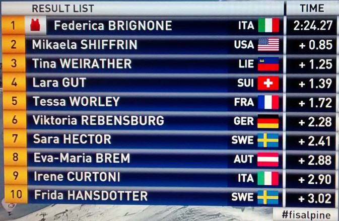 soelden classifica